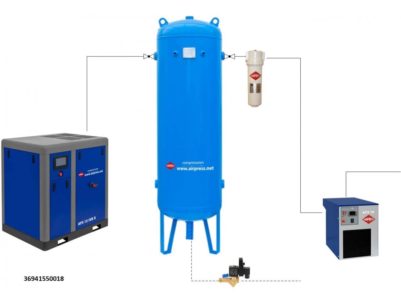 Persluchtinstallatie set APS 15 IVR X / 500 / 18